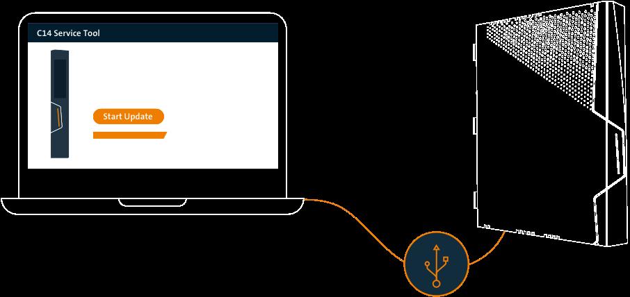 Service tool schema